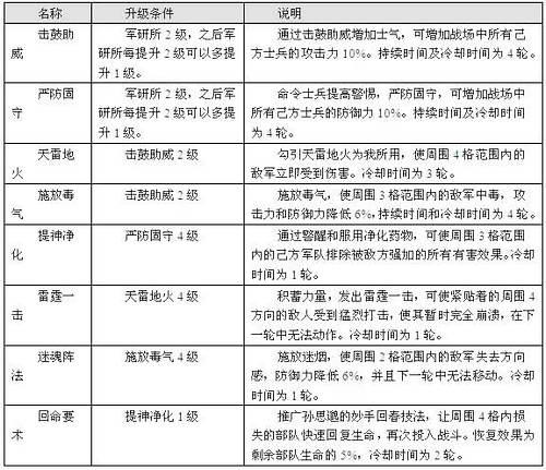 """《乱世隋唐》新版""""策江都""""评测报告"""